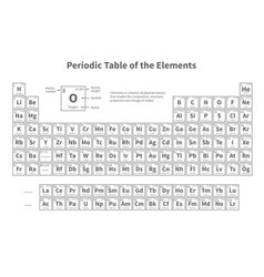 Periodic table of elements template for vector