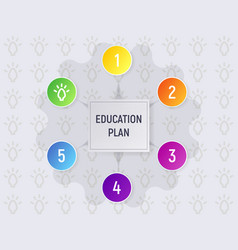 the education plan vector image