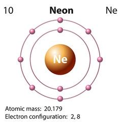 Diagram representation of the element neon vector image vector image