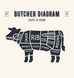 Butcher diagram and scheme - beefcow vector
