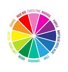Colour wheel vector