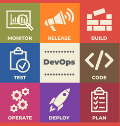devops concept with icons and signs vector image