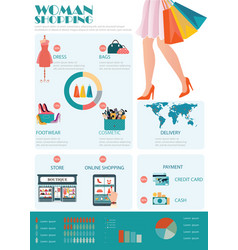 Infographic of woman shopping vector