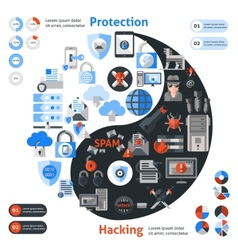 Hacker protection infographic vector