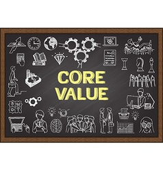 core value vector image
