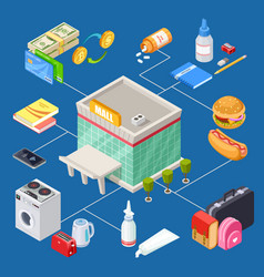 isometric 3d multifunctional shopping mall vector image