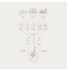 Wok Take Away Dish Constructor Ingredients Menu vector image