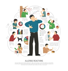 Flat Allergy Infographic vector image