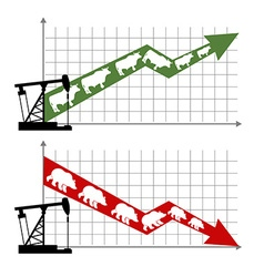 bull and bear market Rise and fall of oil vector image