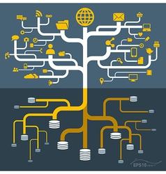 Network file storage vector