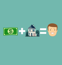 Concept of money and home make you happy vector