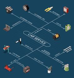 Car service isometric flowchart vector