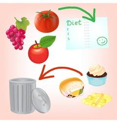 diet rose vector image vector image