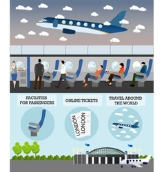 Airline travel passengers concept banner vector