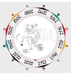 Chinese Zodiac Rat vector