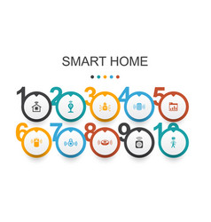 Smart home infographic design template motion vector