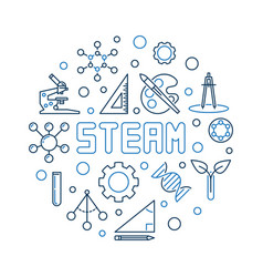 steam concept creative round outline vector image