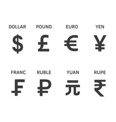 set of popular currency symbol vector image