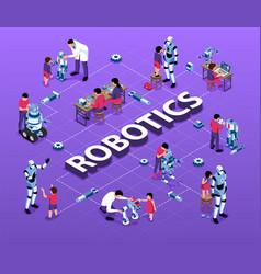 robotics isometric flowchart composition vector image