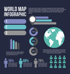 World map infographic with population diagram vector