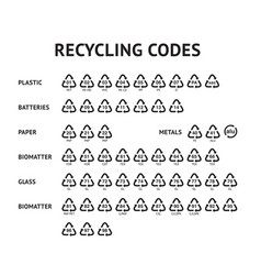 Recycling code arrow icons set recycle label vector