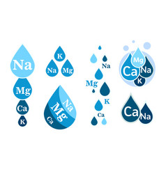 set mineral water icon blue drops with mineral vector image