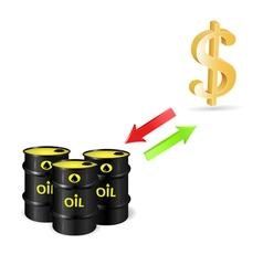 Conversion of dollars and oil vector