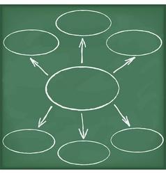 diagram on blackboard vector image vector image