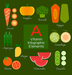vitamin a infographic element vector image