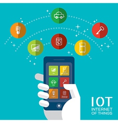 Iot - internet of things concept vector