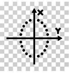 Ellipse plot icon vector