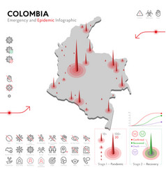Map colombia epidemic and quarantine emergency vector