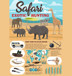 African safari hunting equipment infographics vector
