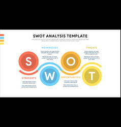 Swot analysis template or strategic planning vector