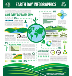 Ecology earth conservation infographics vector