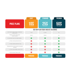 comparison price table template pricing grid for vector image