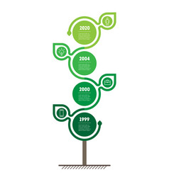 vertical timeline infographics sustainable vector image