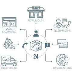 Dark outline distribution channels finances goods vector