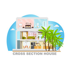 Futuristic design villa cross section flat vector
