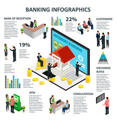Isometric banking infographic concept vector