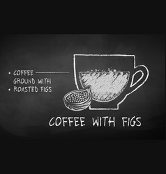 chalk drawn sketch coffee with figs recipe vector image