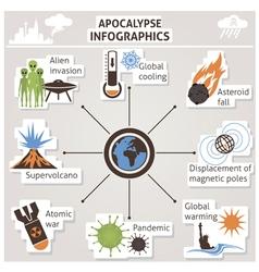 Apocalypse infographics vector