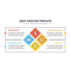 Swot analysis template for strategic planning vector