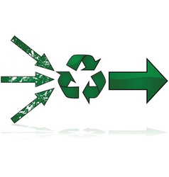 Recycling path vector
