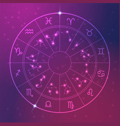 horoscope astrology wheel circles with zodiac vector image