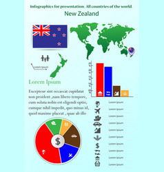 new zealand infographics for presentation all vector image