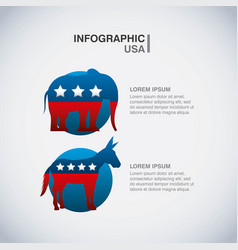 usa political parties infograhic vector image
