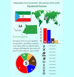 equatorial guinea infographics for presentation vector image