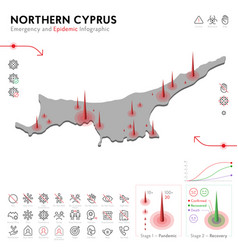 Map northern cyprus epidemic and quarantine vector