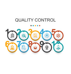 Quality control infographic design template vector